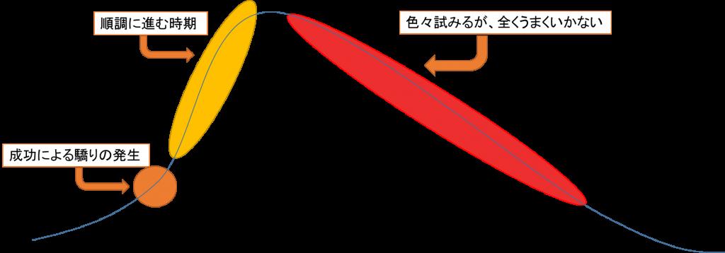 suitaikaisha